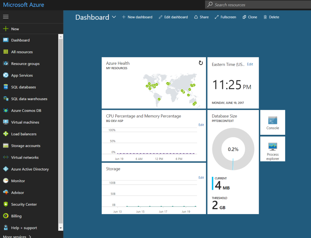 Azure Portal - Custom Dashboard